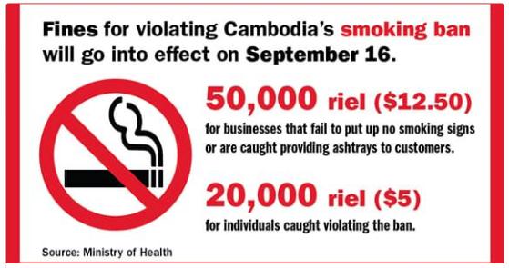 Ley anti tabaco en Camboya